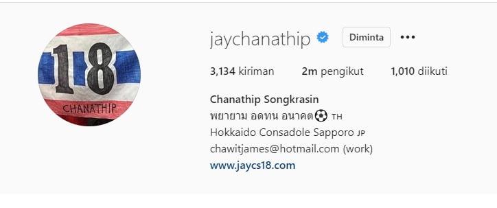 pesepak bola dengan followers instagram terbanyak adalah Chanathip Songkrasin